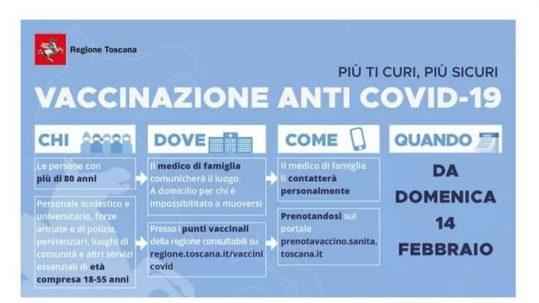 Calendario Vaccinazioni in Toscana